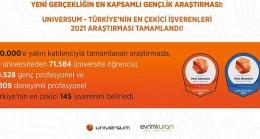 Türkiyenin En Çekici İşverenleri Belirlendi