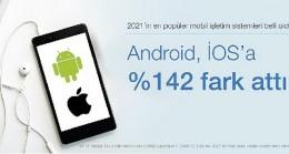 2021'in en popüler mobil işletim sistemleri belli oldu: Android, iOS'a 142 fark attı!
